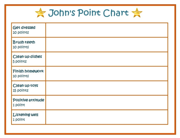 Point Charts | Heritage Behavioral Health Consultants